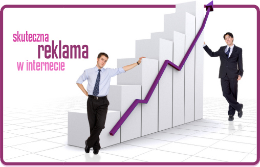 Reklama internetowa Adwords